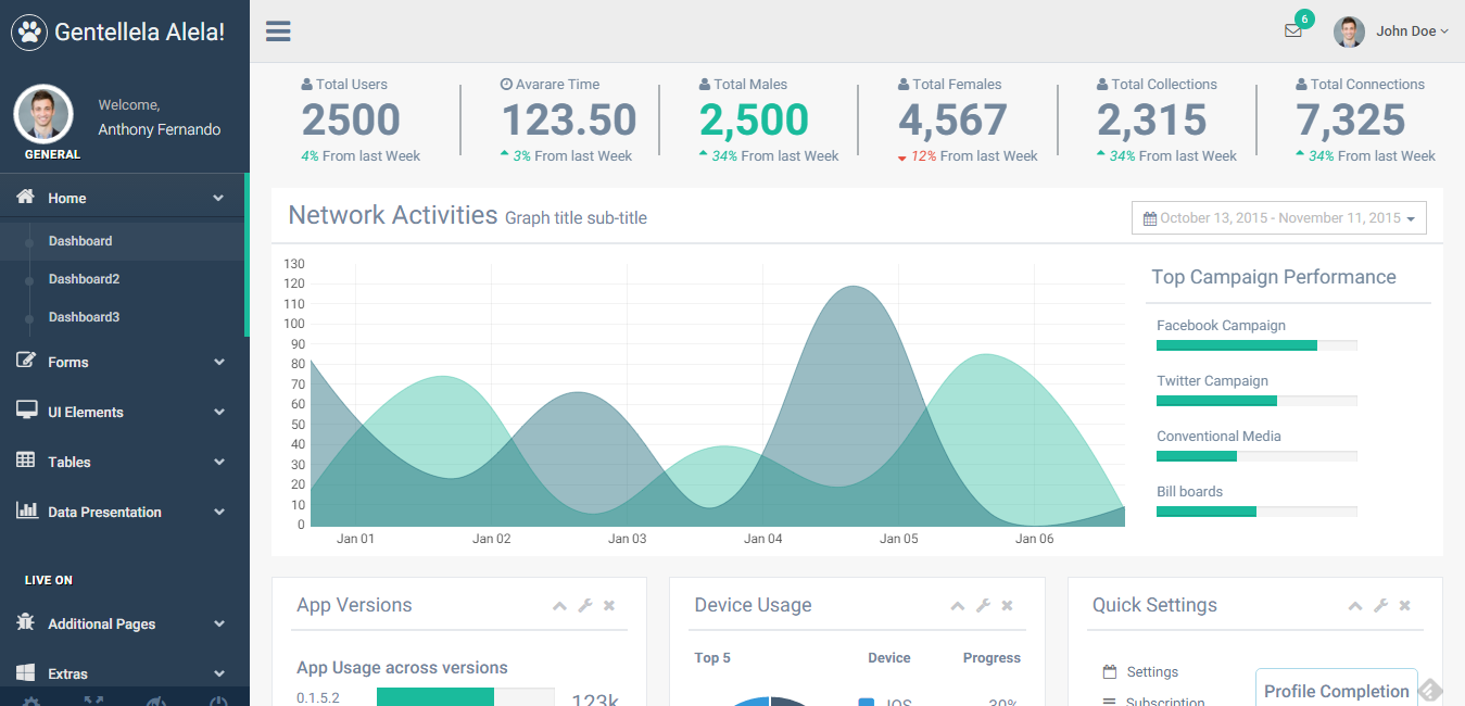5 Free Bootstrap Admin Template for Your Project